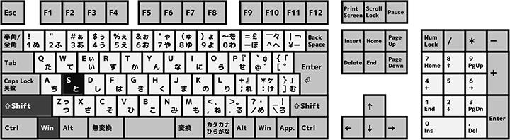 Windows Shift S