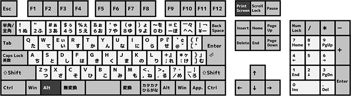 Alt PrintScreen