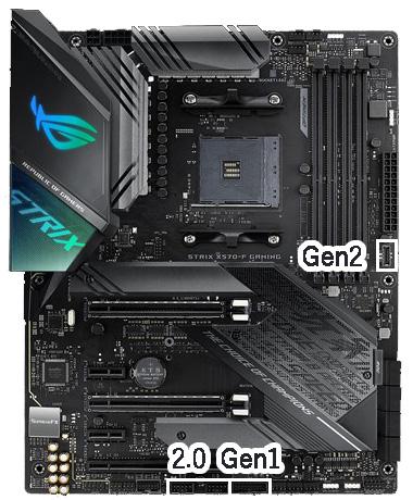 X570-F ボード上USB