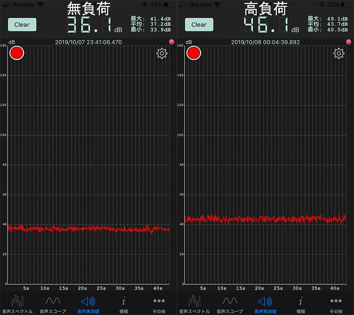 リテールクーラー 騒音