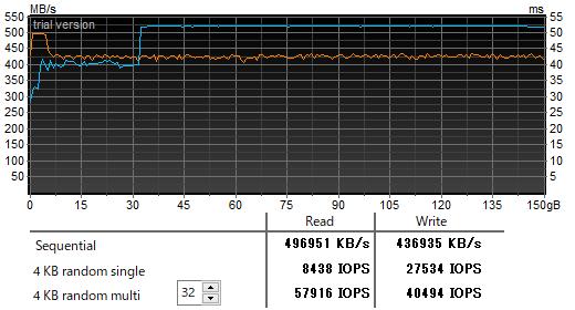 WDS500G2B0B HDTune