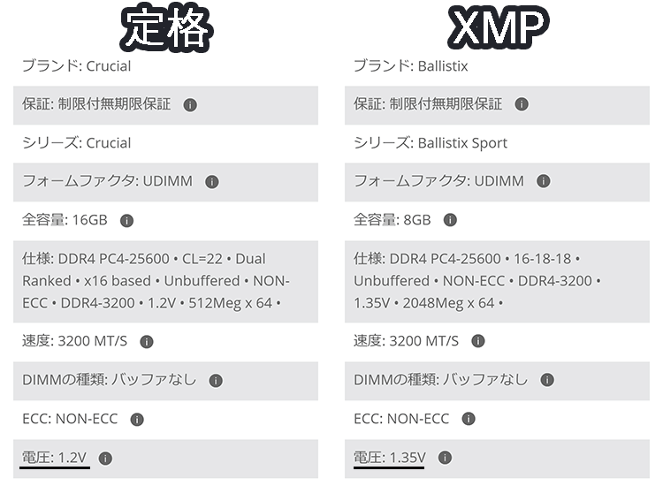 XMPの見分け方 電圧を見る