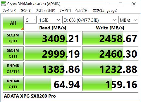SX8200 CrystalDiskMark