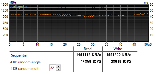 SX8200 AMD PCIe 3.0
