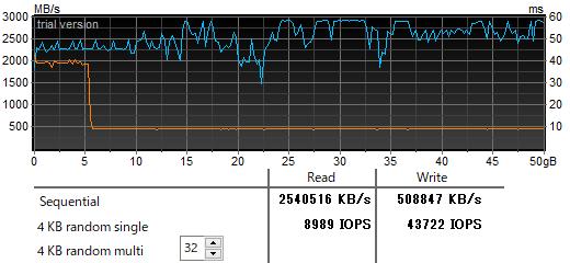 SX8200 Pro Intel