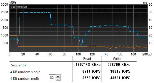 MP510 サーマルスロットリング