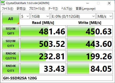 GH-SSDR2SA CrystalDiskMark 7.0.0
