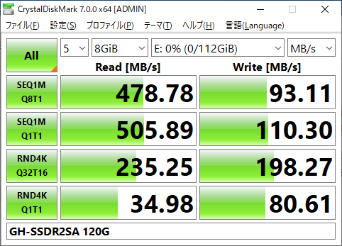 GH-SSDR2SA CrystalDiskMark 7.0.0 8GiB
