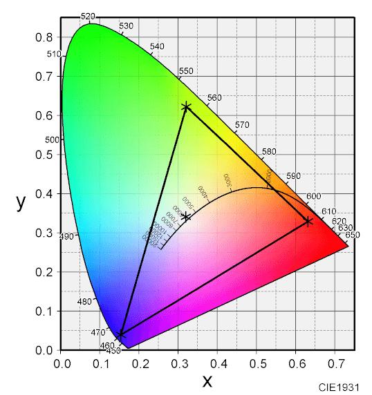 ColorAC ICCプロファイルをロード