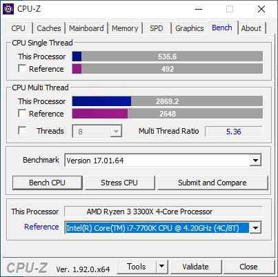 3300X CPU-Z