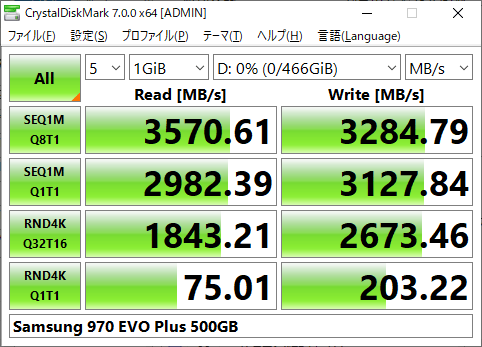 970 EVO Plus CrystalDiskMark