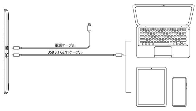 Kamvas 16 Type-C 接続